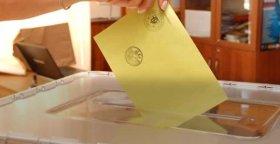 Siyasiler erken seçim tartışması başlattı. mygazete.com halka soruyor peki sizce erken seçim olmalı mı?