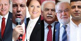 Cumhurbaşkanlığı seçiminde kime oy vereceksiniz?