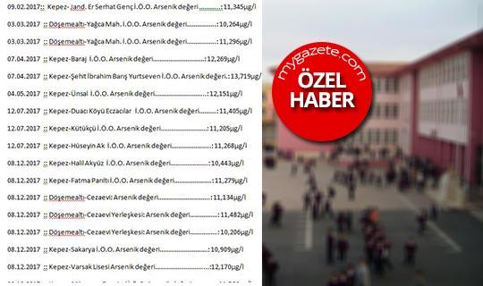 Antalya'daki okullarda büyük tehdit