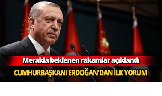 Cumhurbaşkanı Erdoğan rakamları değerlendirdi