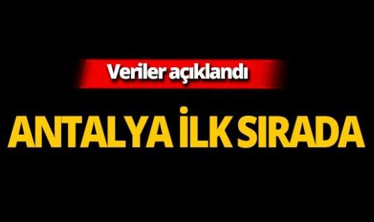 En fazla Antalya'da gerçekleşti!