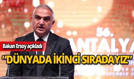 Bakan Ersoy: Dizilerimiz 350 milyon dolarlık ihracat büyüklüğüne ulaştı