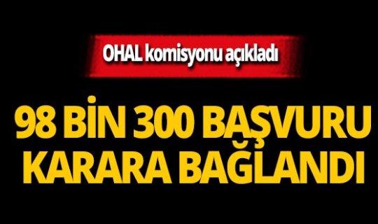 OHAL Komisyonu açıkladı: 98 bin 300 başvuru karara bağlandı