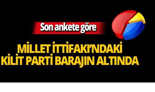 Son ankete göre Millet İttifakı'ndaki kilit parti baraj altında!