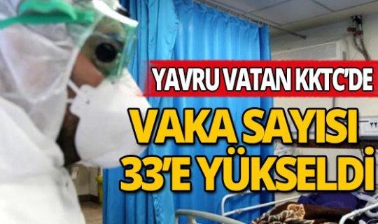 KKTC'de koronavirüs vaka sayısı 33'e çıktı