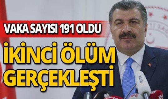 """Sağlık Bakanı Koca: """"61 yaşında erkek bir hastamızı kaybettik. Hasta sayımız 191'e ulaştı"""""""