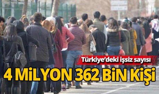 Türkiye 4 milyon 362 bin kişi işsiz