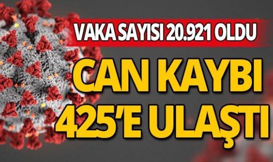 Türkiye'de son 24 saatte 2 bin 786 yeni vaka tespit edildi, can kaybı 425'e ulaştı!
