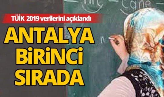 TÜİK Okuma Yazma Durumu 2019 verileri açıklandı... Antalya birinci oldu!