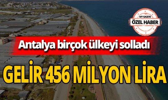 Akdeniz'in süper starı Antalya!