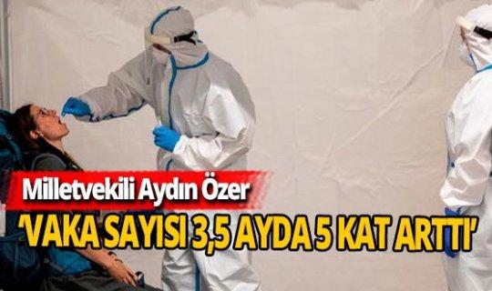 Antalya haber: 'Antalya'da Vaka sayısı 3,5 ayda 5 kat arttı'