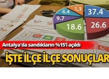 Antalya'da sandıkların yüzde 15'i açıldı
