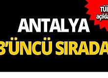 TÜİK açıkladı: Antalya 3'üncü sırada!