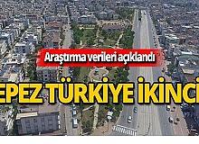 Kepez konut satışında Türkiye ikincisi oldu