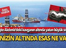 İşte Akdeniz'deki kavganınaltında yatan büyük sır!
