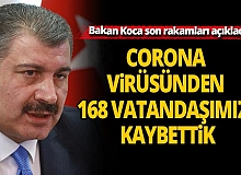 Bakan Koca son rakamları açıkladı: Corona Virüsünden 168 vatandaşımızı kaybettik, vaka sayımız ise 1610 oldu