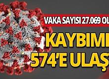 Türkiye'de koronavirüs 574 can aldı, vaka sayısı 20 bini aştı