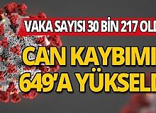"""Sağlık Bakanlığı: """"Son 24 saatte 75 kişi hayatını kaybetti, can kaybı sayısı 649'e çıktı"""""""