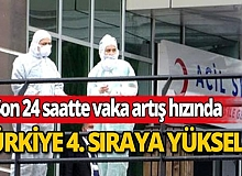 Türkiye son 24 saatte vaka artış hızında dünyada 4. sıraya yükseldi