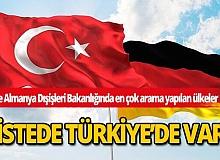 Almanya Dışişleri Bakanlığının sayfasında en çok arama yapılan 7 ülkeden birisi Türkiye…