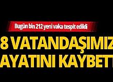 Türkiye'de Kovid-19 tedavisi tamamlananların sayısı 227 bin 89 oldu