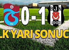 Trabzonspor-Beşiktaş maç sonucu: 0-1