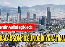 """İzmir Valisi Yavuz Selim Köşger: """"Son 2 günde 15 hemşehrimizi koronadan kaybettik"""""""