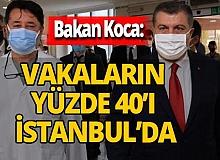 Sağlık Bakanı Fahrettin Koca:'Vakaların yüzde 40'ı İstanbul'da'