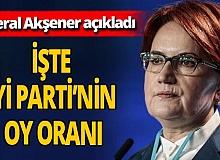 Meral Akşener İYİ Parti'nin oy oranlarını açıkladı