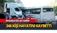 Antalya'da 346 kişi hayatını kaybetti