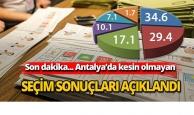 Antalya'da kesin olmayan seçim sonuçları açıklandı