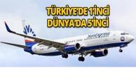 Türkiye'nin en iyisi dünyanın en iyi 5'incisi