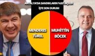 Antalya'da sandıkların yüzde 55'i açıldı