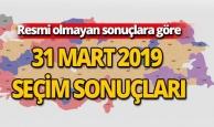 Resmi olmayan sonuçlara göre 2019 yerel seçim sonuçları Türkiye ve Antalya son durum