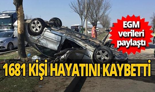 Emniyet Genel Müdürlüğü verileri açıkladı! 9 ayda  271 bin 287 kaza oldu