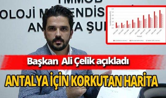 Jeoloji Mühendisleri Odası Antalya Şube Başkanı Bayram Ali Çeltik'ten Antalya için kuraklık uyarısı
