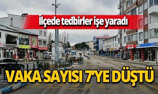 Sivas'ın İmranlı ilçesinde vaka sayısı 7'ye düştü