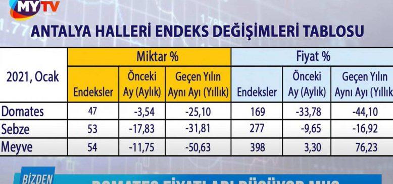 Bizden Duy 2 Şubat 2021 Antalya Gündemi - Domates Fiyatları Düşüyor Mu? Çavuşoğlu'ndan Sert Yanıt