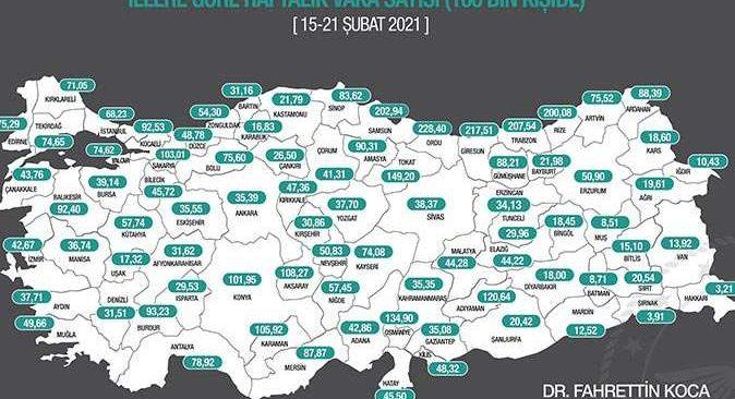 Tedbirler sonuç verdi! Trabzon'da vakalar düştü mü?