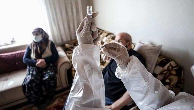 24 Şubat Perşembe Türkiye'nin Koronavirüs Tablosu
