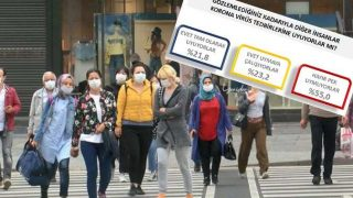 Muratpaşa'da yapılan pandemi anketinde çarpıcı sonuçlar ortaya çıktı