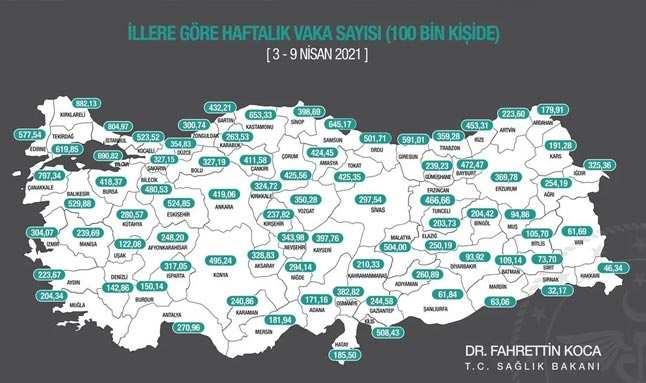 Bakanlık açıkladı! Antalya'daki vaka sayısında korkutan artış