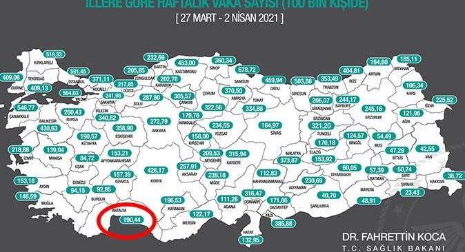İllere göre haftalık vaka sayıları açıklandı! İşte Antalya'da vaka sayısındaki son durum