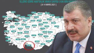 Son dakika! Bakan Koca, illere göre haftalık vaka sayısını açıkladı! Antalya'da büyük düşüş!