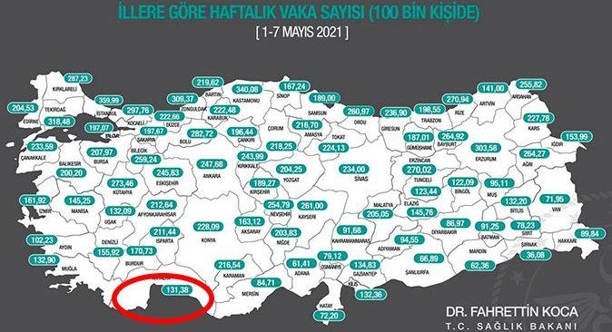 Antalya'da koronavirüs vaka sayısı geriledi