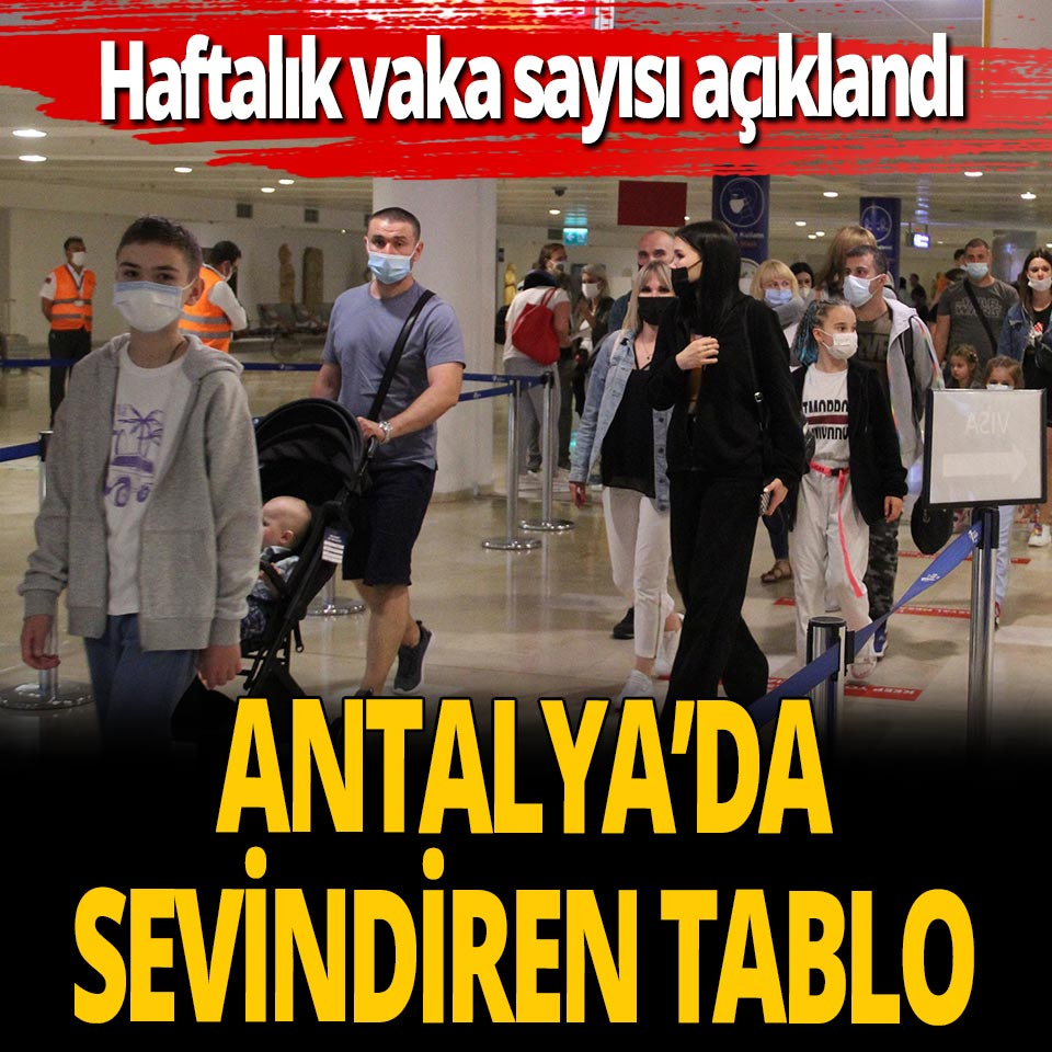 Antalya'da koronavirüs vaka sayısı düştü!