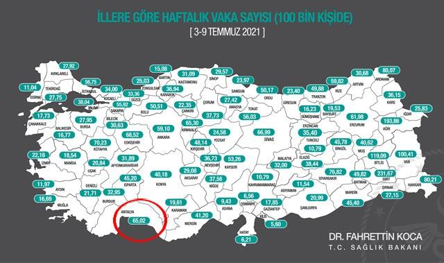 Son dakika! Bakan Koca, illere göre haftalık vaka sayısını açıkladı... Antalya ikiye katladı