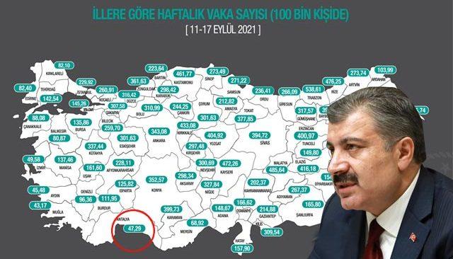 Bakan Koca duyurdu! Antalya'nın vaka oranı yükseldi